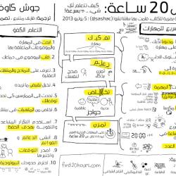 أوليات أول عام للملك سلمان بن عبدالعزيز