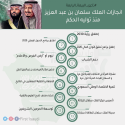 المهندس عبدالله الحربي أول مهندس  سعودي عربي ضمن قائمة أفضل 4 مهندسين شباب في العالم