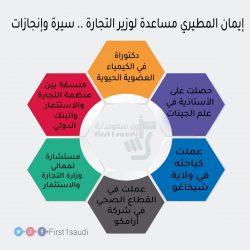إيمان المطيري مساعدة لوزير التجارة .. سيرة وإنجازات