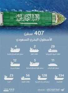 الأسطول البحري السعودي الأول عربيا بالحمولة الطنية