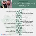 انفوجرافيك : ابرز انجازات الملك سلمان بن عبد العزيز  منذ توليه الحكم